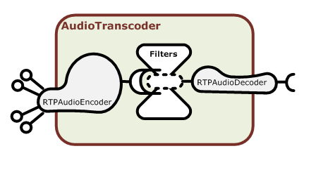 audiotranscoder